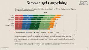 Private Banking Insight 2014 Sammanfattning.001